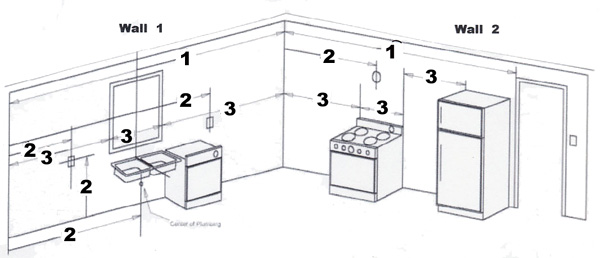 kitchen cabinets estimate - kitchen cabinets